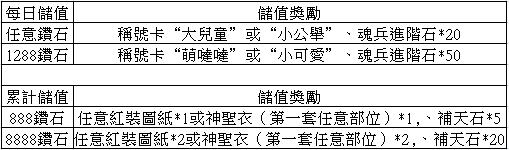 QQ截图20160628102117.png